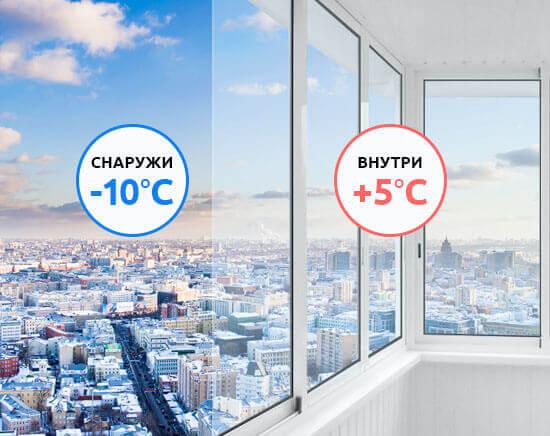 Холодное остекление балкона по доступной цене в москве и обл.
